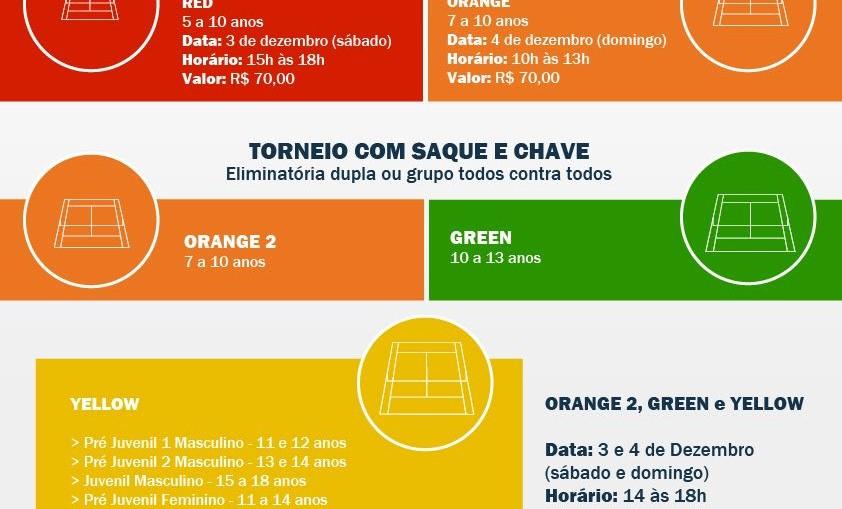 21º Play Teen Tennis
